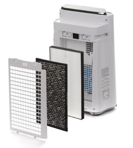 Filtry w oczyszczaczu powietrza z serii Sharp KC-D