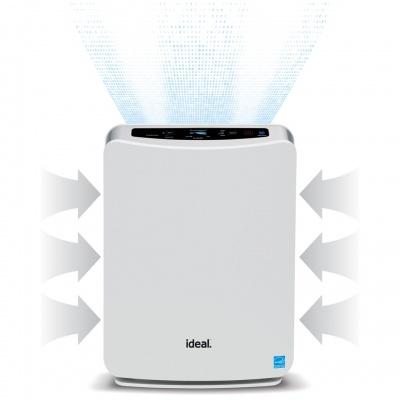 Oczyszczacz powietrza Ideal AP30 działanie