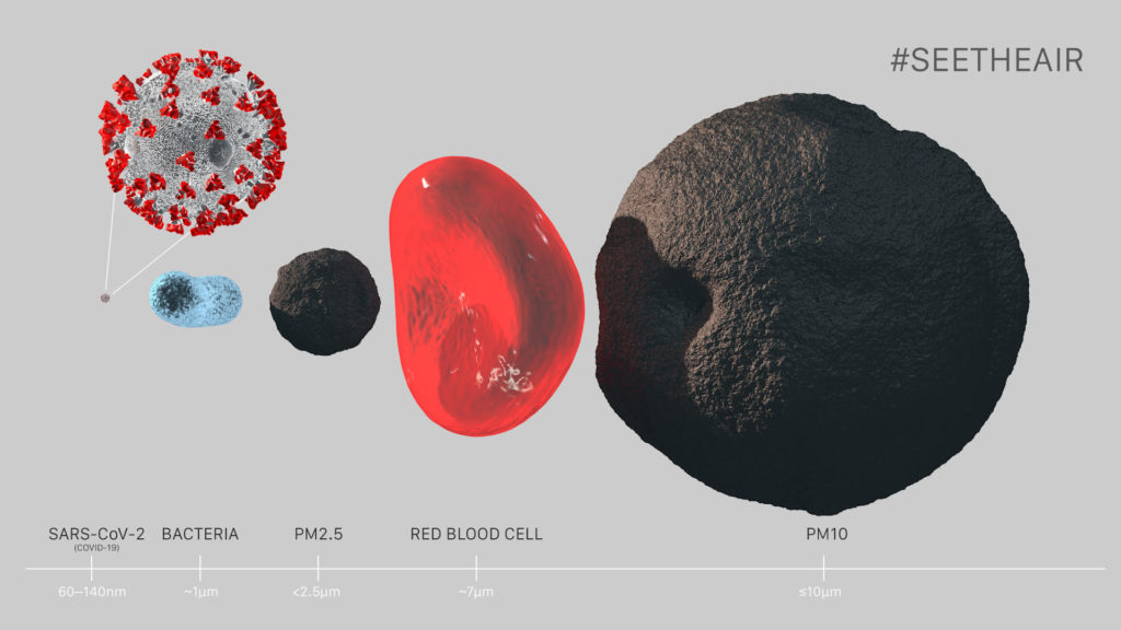SARS-CoV-2 a inne zanieczyszczenia