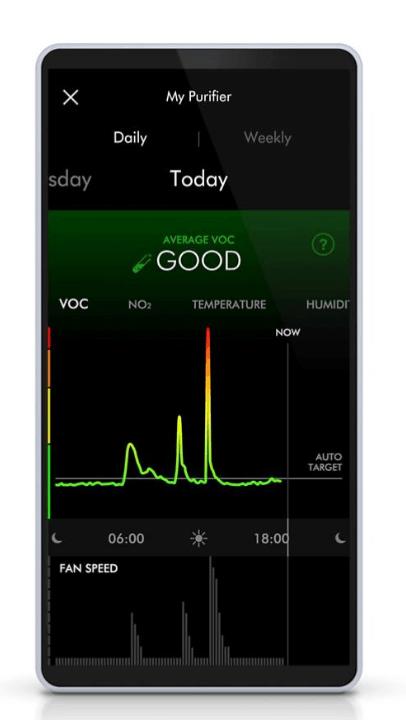 aplikacja Dyson Link do oczyszczaczy powietrza