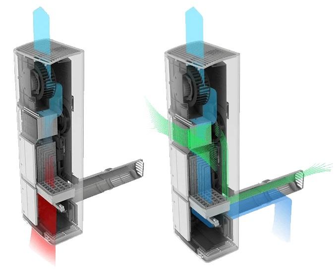 Obieg wewnętrzny i zewnętrzny w oczyszczaczu powietrza LIFAair LAF200